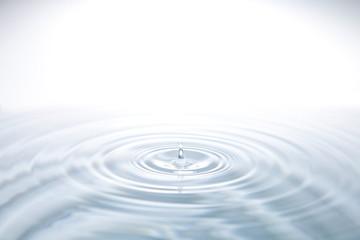 Kropelki wody