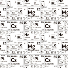 Chemical elements from periodic table, black and white seamless pattern