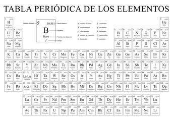TABLA PERIODICA DE LOS ELEMENTOS -Periodic Table of Elements in Spanish language-  in black and white with the 4 new elements included on November 28, 2016  - Vector image