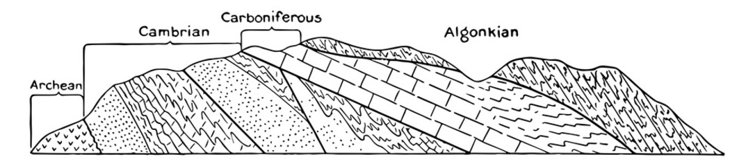 Rock Layers Showing Geological Periods vintage illustration